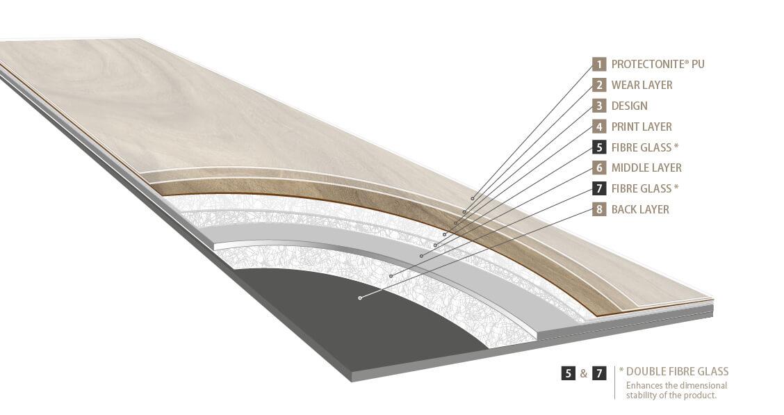 Supplier Of Luxury Vinyl Planks Trevors Carpets